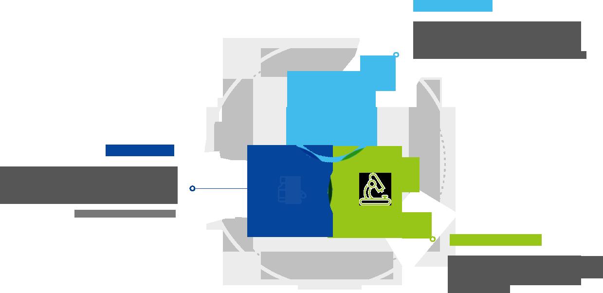 나인비의 기술력-회사 보유 원천기술의 우수성과 사업화 가능성을 인정 받아 신용보증기금과 벤처 캐피털로부터 큰 규모의 투자를 유치 하였습니다. 나인비의 연구개발-다수의 정부 연구과제를 수주하여 소재 탐색, 효능 평가, 임상 시험, 제품 개발 등의 연구 개발을 수행하고 있습니다., 나인비의 비전-건강기능식품 기능성 원료의 개별인정 인허가 확보와 치료신약의 IND 승인 및 임상 시험을 통해코스닥 시장에 '기술특례상장' 을 목표로 하고 있습니다.